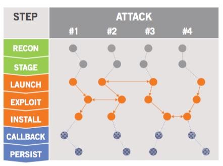 1 - Dlaczego zapory iantywirusy niesą wystarczające - netcomplex