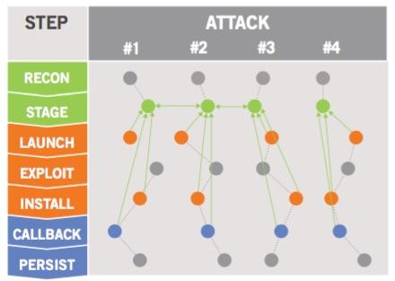 2 - Dlaczego zapory iantywirusy niesą wystarczające - netcomplex