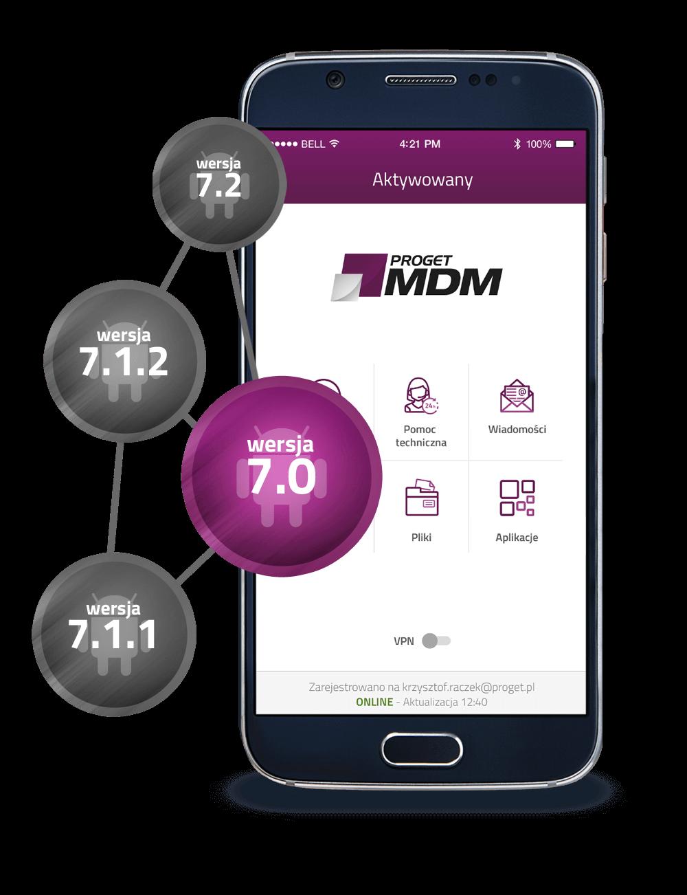 proget mdm- zarządzanie urządzeniami mobilnymi