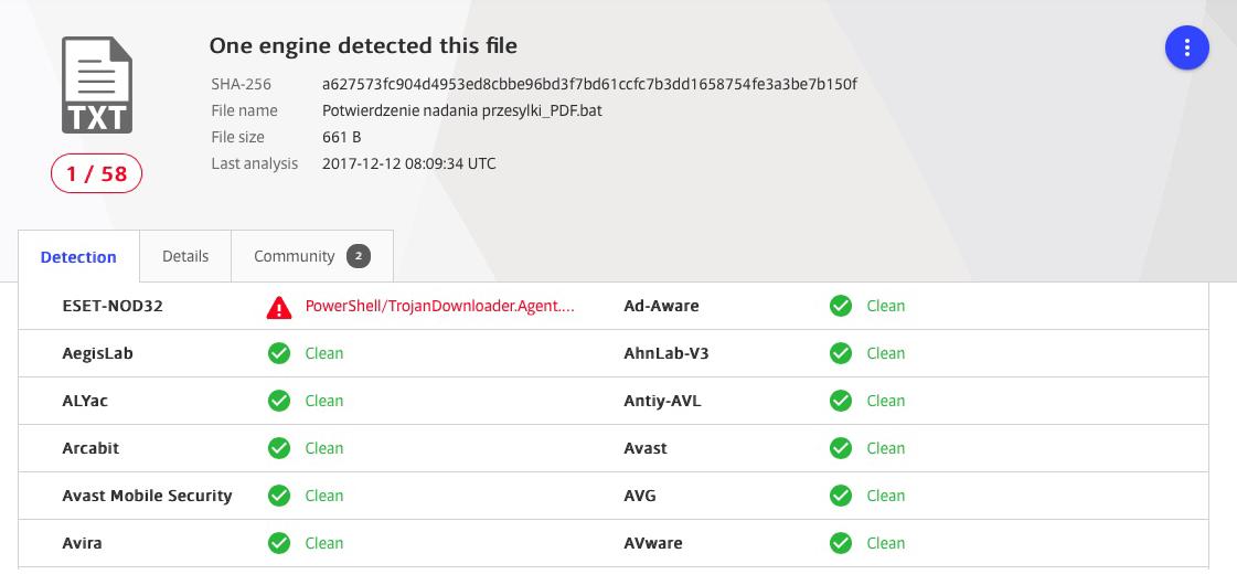 fałszywe maile odpolkurier eset wykrywanie - Gorący okres dlacyberprzestępców - fałszywe maile odPolkurier - netcomplex