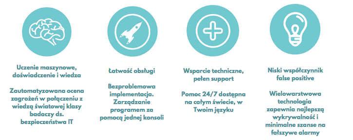 111 - Nowe wersje biznesowe programu ESET - netcomplex