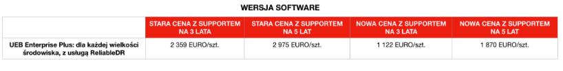 wersja software - Inni obniżają koszty, my redukujemy dozera! - netcomplex