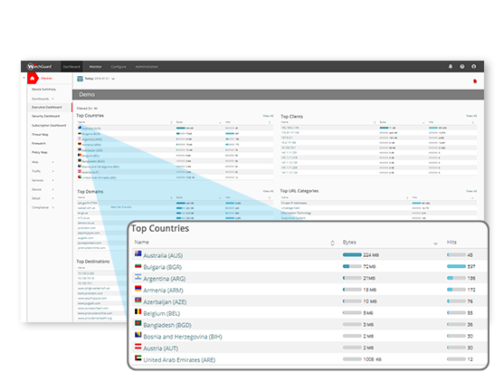 exec dashboard - Nowa technologia WatchGuard: WatchGuard Cloud Visibility - netcomplex